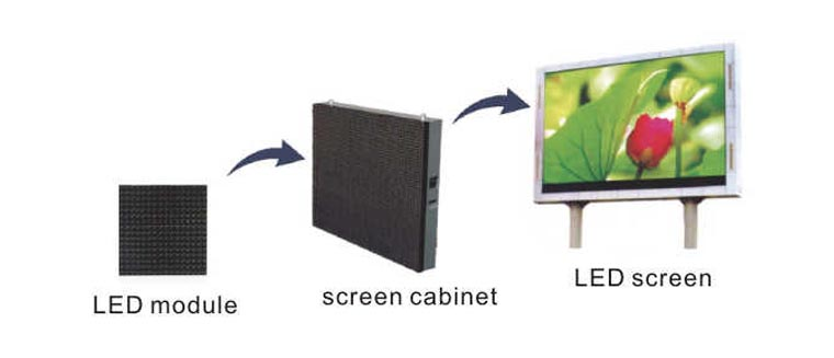 P10 outdoor led screen cabinet