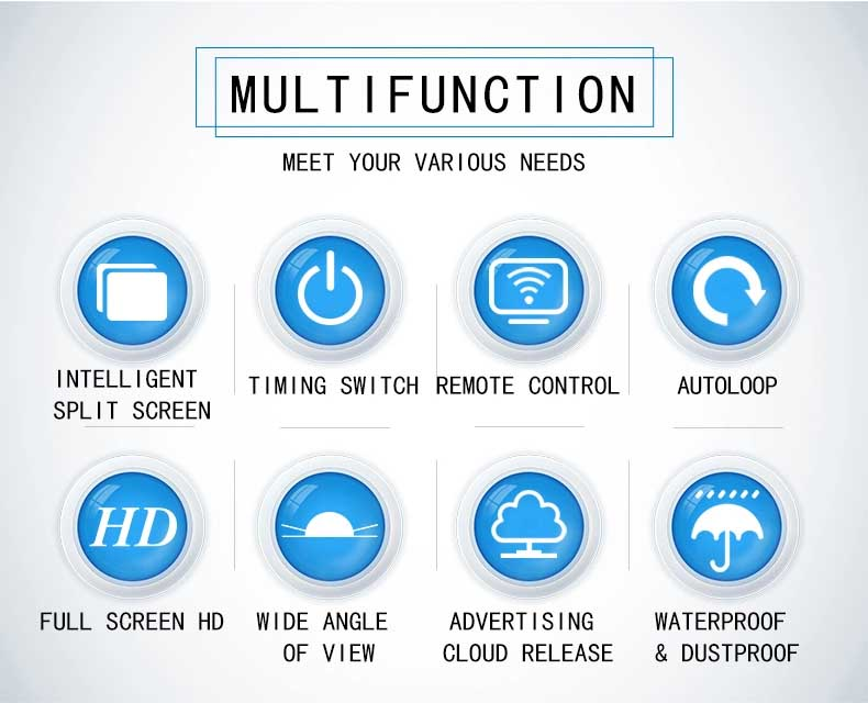 functions of poster led display